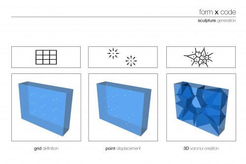 form-x-code 09 3d voronoi