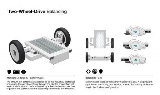 gemini wheelbase balancing