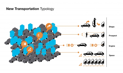 gemini singapore new transportation typology
