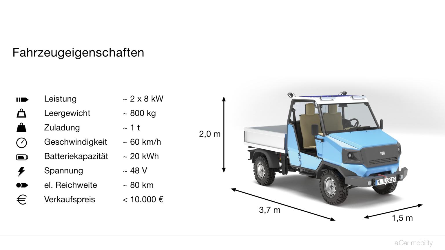 aCar Fahrzeugeigenschaften